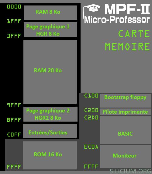 mpf2 ram map